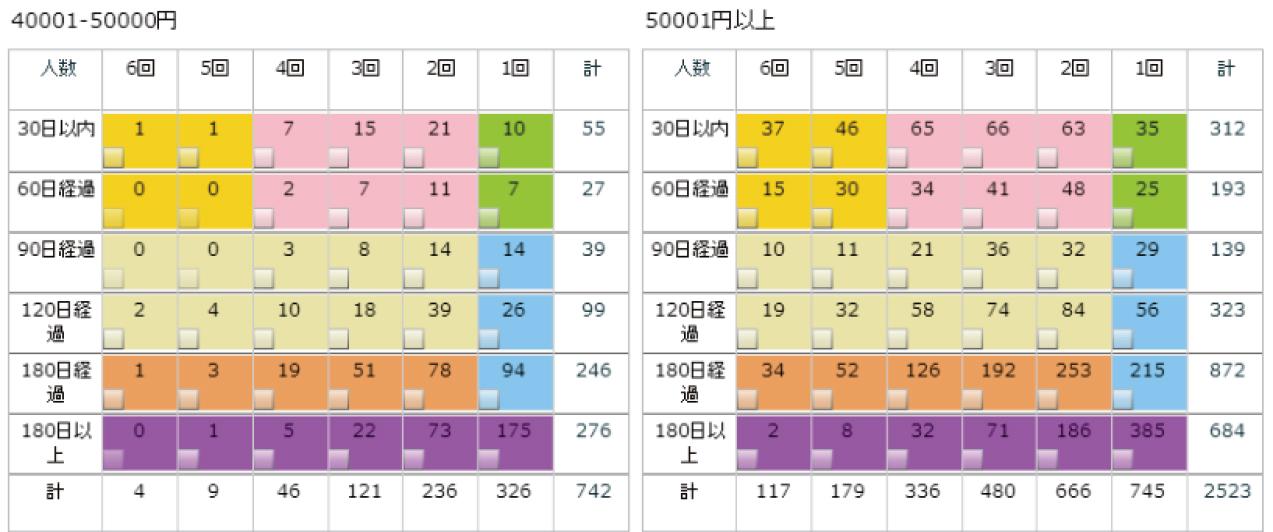 CRM・顧客管理の成功ポイント