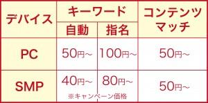 再開するCPC広告の料金表