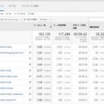 自社EC売上アップ  グーグルアナリティクスを活用して売上貢献ページを見つける方法