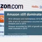 知っておきたい日本に先行して驚異的な成長を続ける米国Amazonの実態