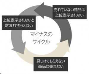 itsumo_s
