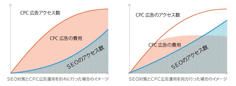 sec08_graph
