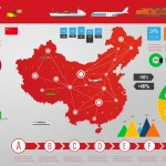 越境ECは検討段階から本格投資の時期に!知っておきたい2017年最新中国EC市場動向とは