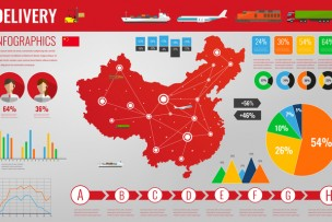 China transportation and logistics. Delivery and shipping infographic elements. Vector illustration