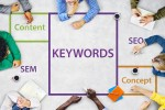 Keywords Content Concept SEO SEM Word Diagram