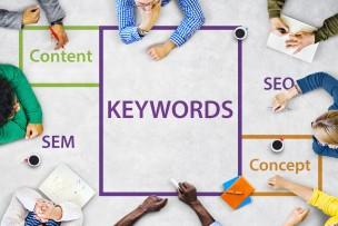 Keywords Content Concept SEO SEM Word Diagram
