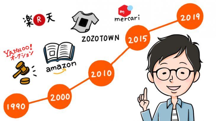 【EC初心者向け】EC業界の歴史と今後の動向をざっくり解説