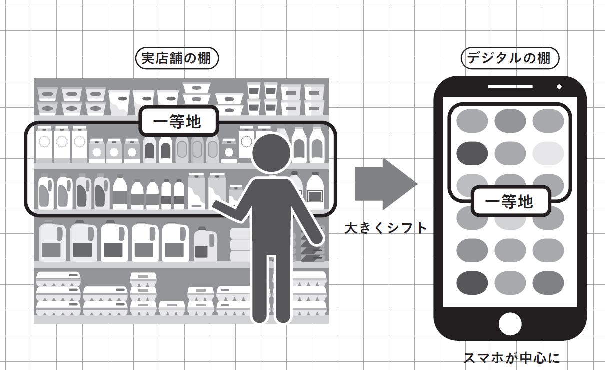 デジタルシェルフイメージ図