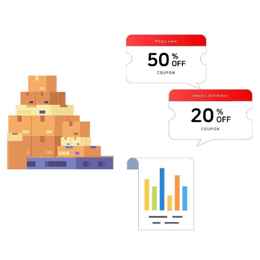 D売上げや在庫、値引きについての会計処理 図