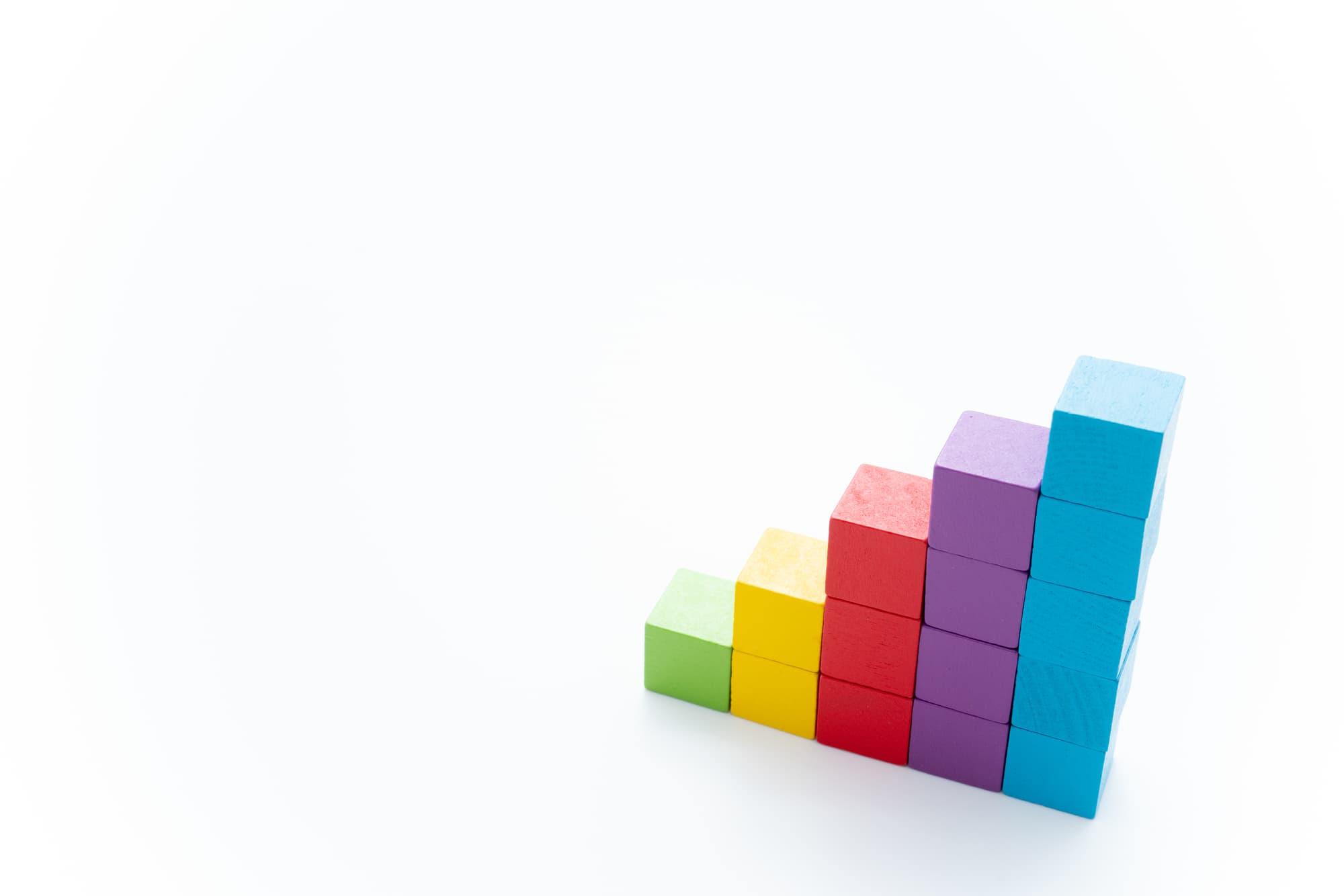 楽天市場流通総額推移