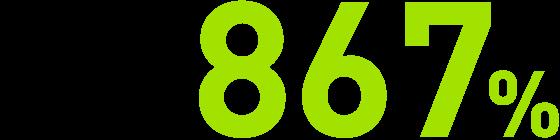 開始月ROAS867%