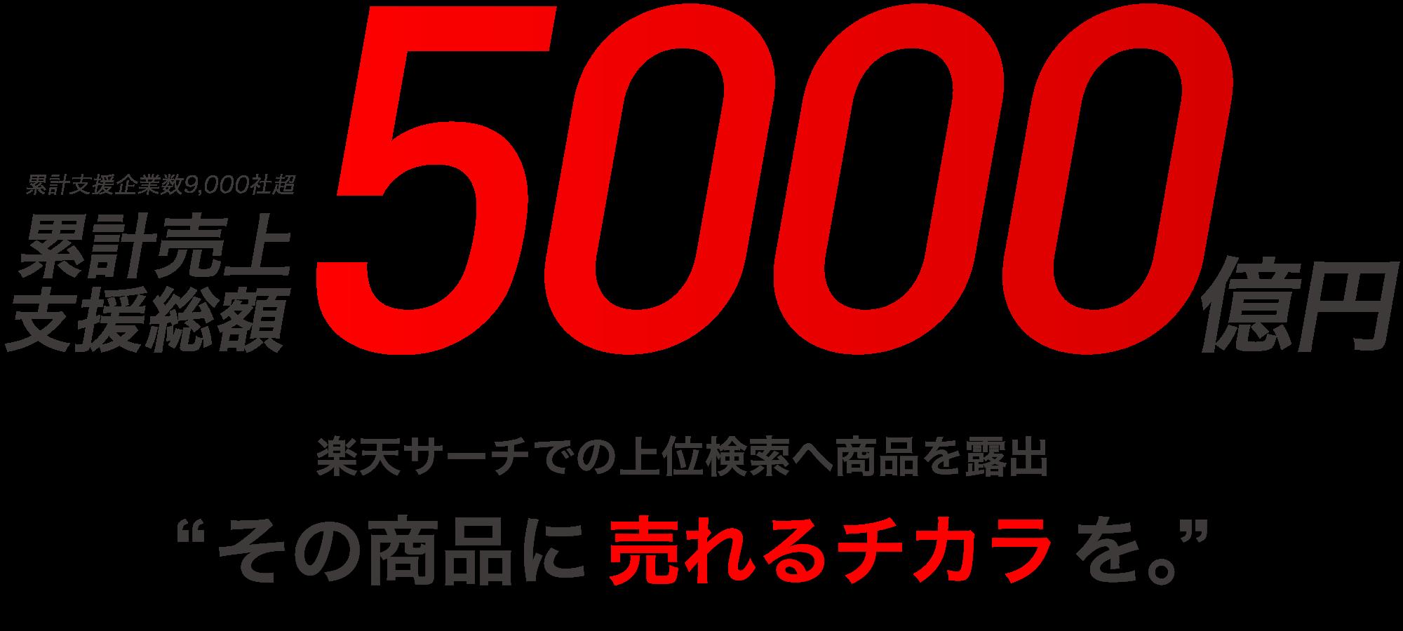 年間売上支援総額700億円 その商品に売れるチカラを。