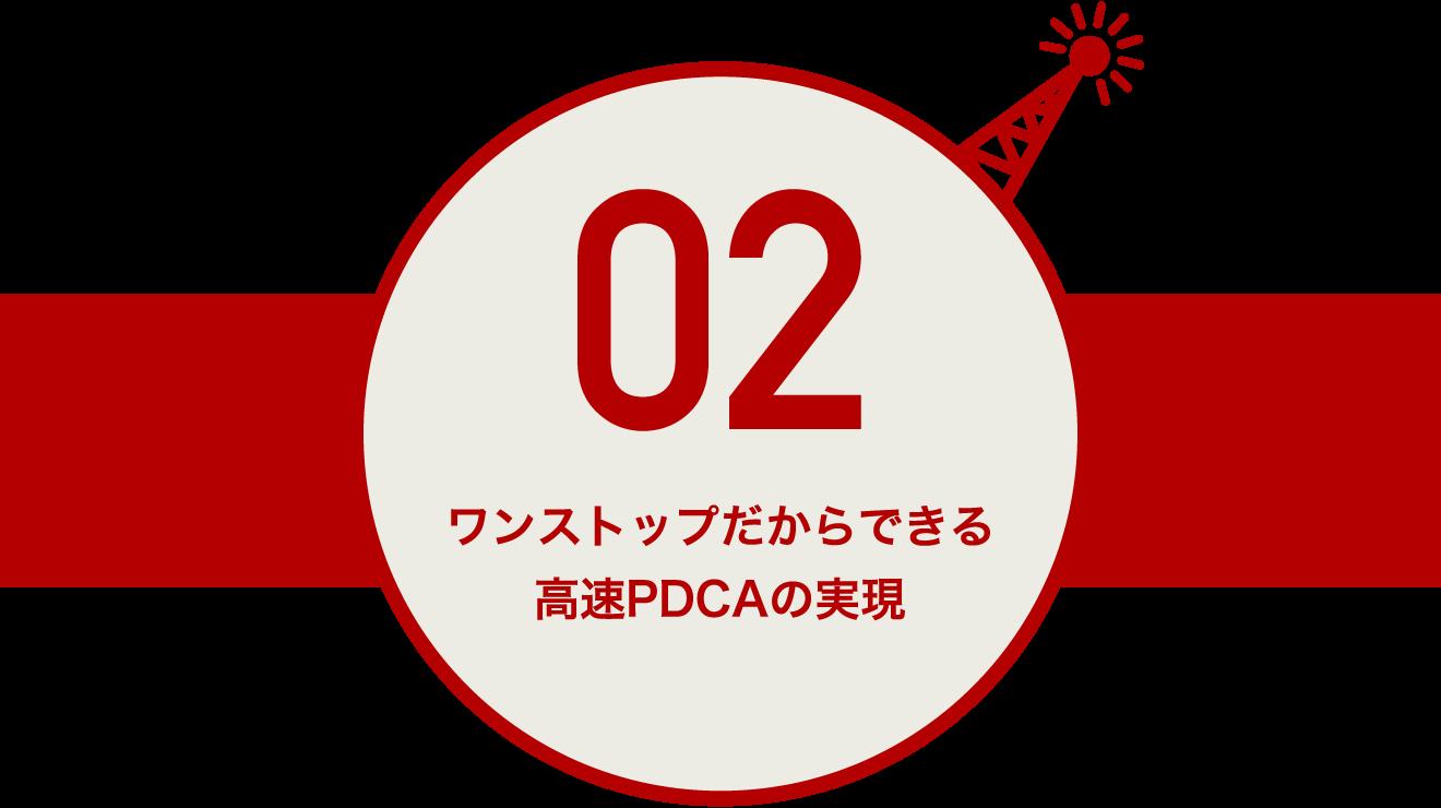 ワンストップだからできる 高速PDCAの実現