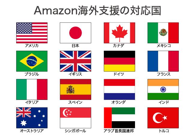 株式会社いつも.Amazon海外販売専門チームを設置
